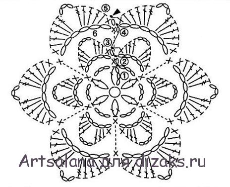 схема вязания цветка