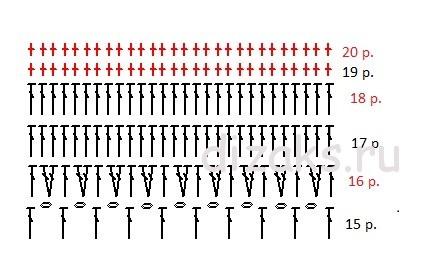 детская панамка крючком схема