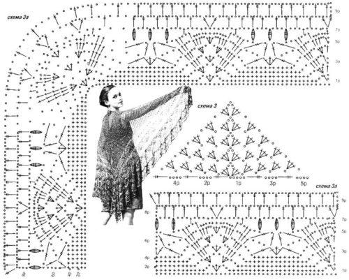 Схема вязания пуховой шали крючком