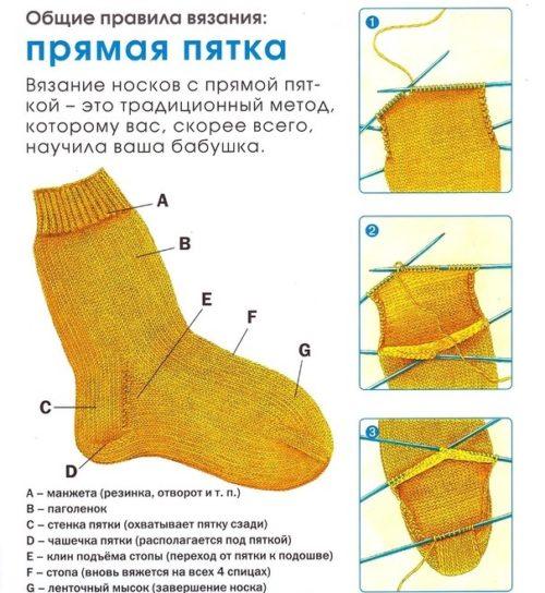 как связать носки