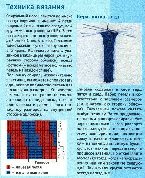 spiralnyie-noski-2