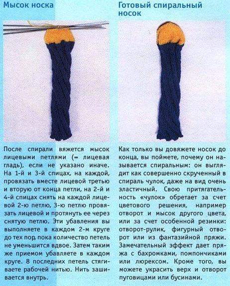 spiralnyie-noski-3