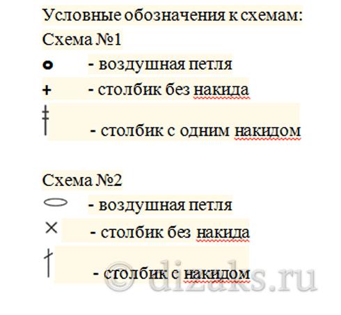 uslovnyie_obznacheniya