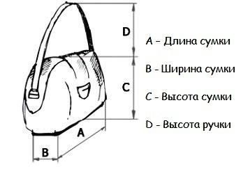 размеры сумки