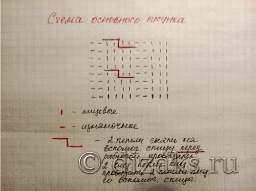 схема вязания кос