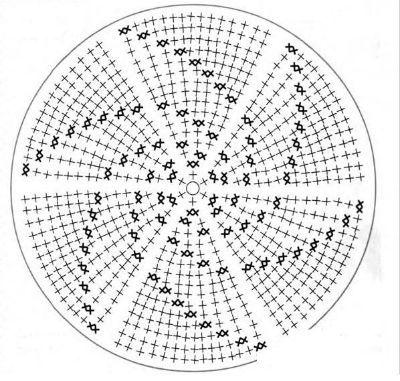схема вязания донышка кепки
