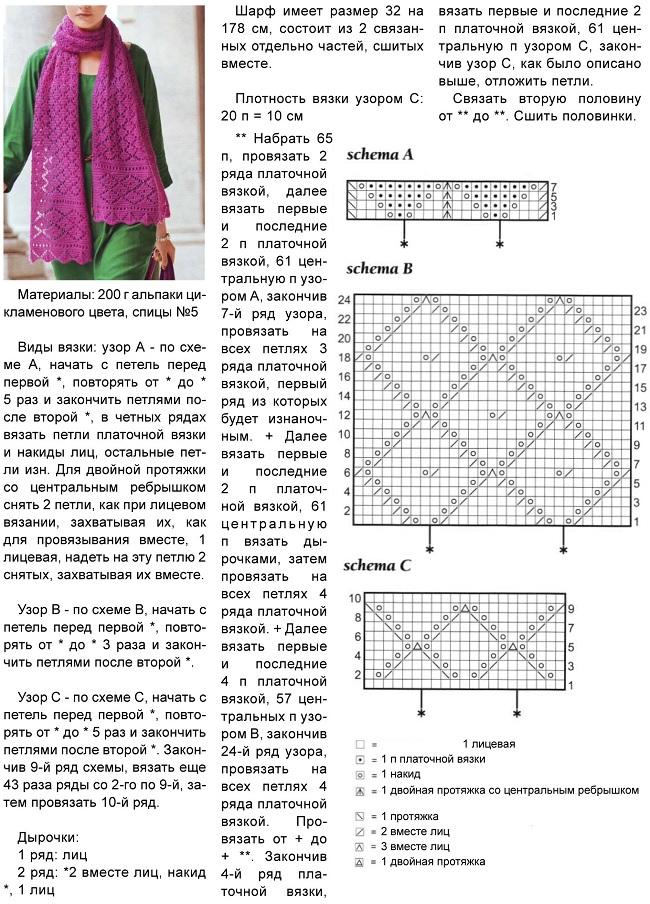 Картинки изделия вязанные спицами со схемами